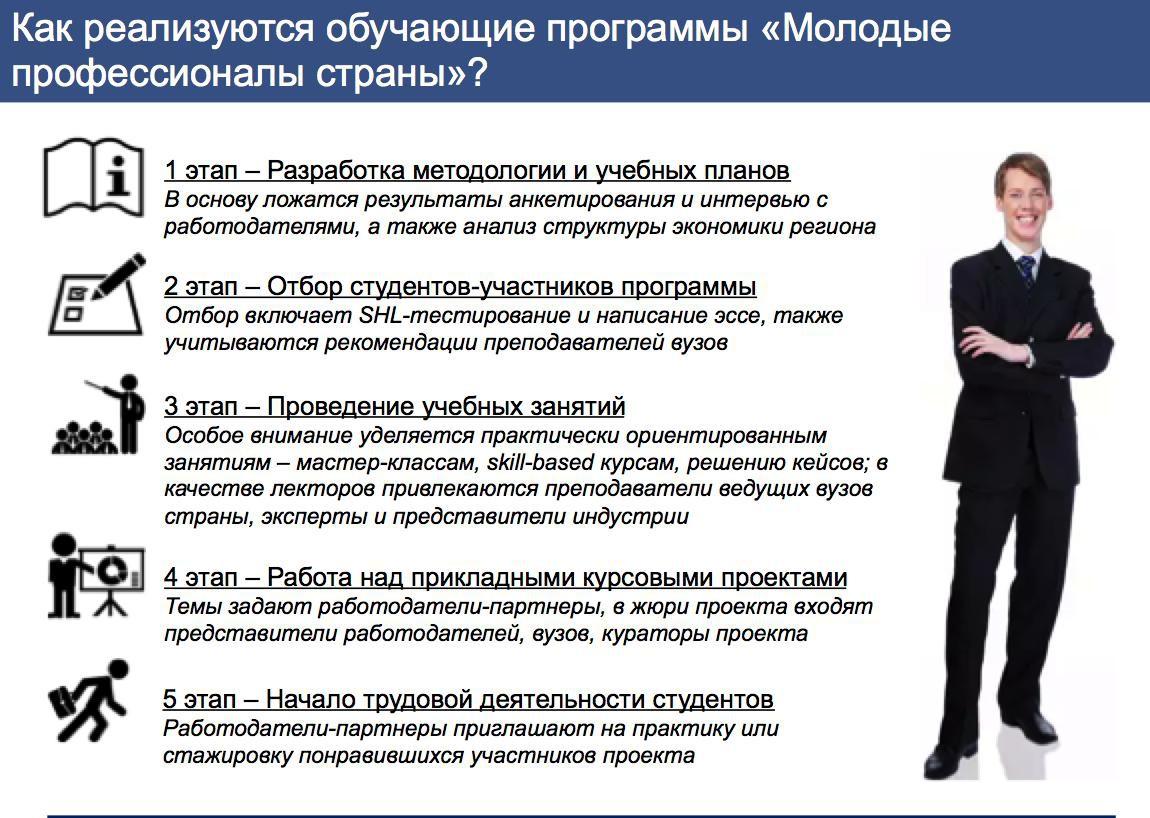 Российское управленческое сообщество занялось модернизацией системы образования в регионах
